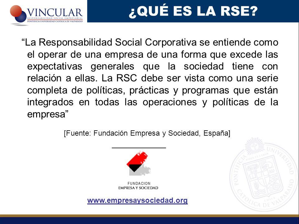 [Fuente: Fundación Empresa y Sociedad, España]
